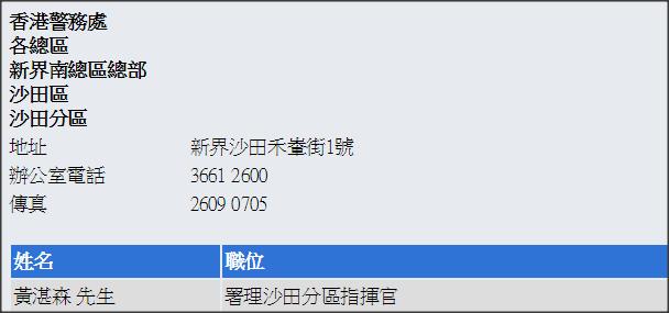 Snap 2015-02-10 at 21.03.04